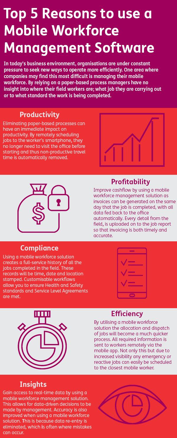 Mobile Workforce infographic | Allsop